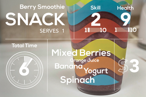 BerrySmoothieInfoGraph